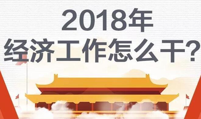 一张图看懂2018年中国经济工作发展形势