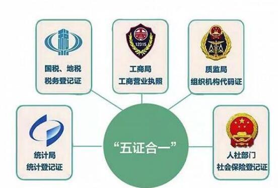 广州五证合一