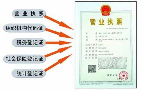 深圳五证合一,五证合一办理流程