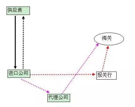 澳门新葡亰平台游戏_广州企业注册