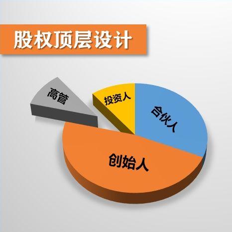杭州注冊公司、杭州公司注冊、注冊公司、公司注冊、杭州代理記賬、代理記賬、稅務籌劃、杭州稅務籌劃、高新認定、高新企業認定、市高新企業認定